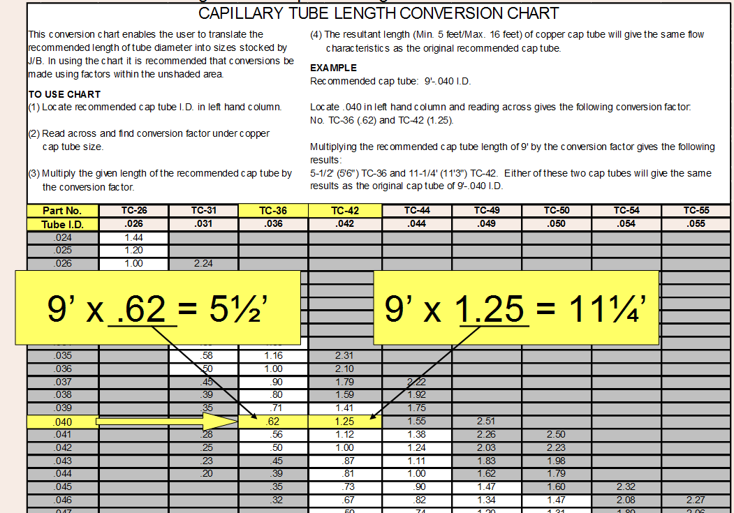 Capillary tubes in 15 minutes hvac training solutions for Table th width not working