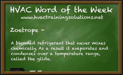 HVAC Word Of The Week